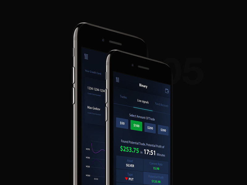 Finance ui kit - Binary trade App