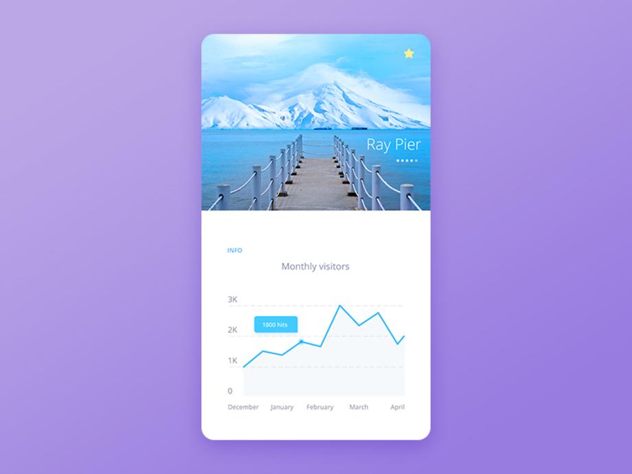 Tourism Stats App UI