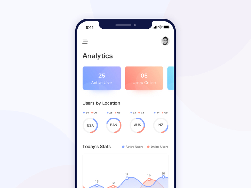 iOS Analytics Page