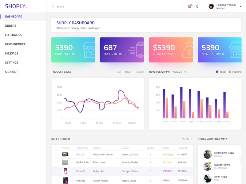 Shoply Dashboard