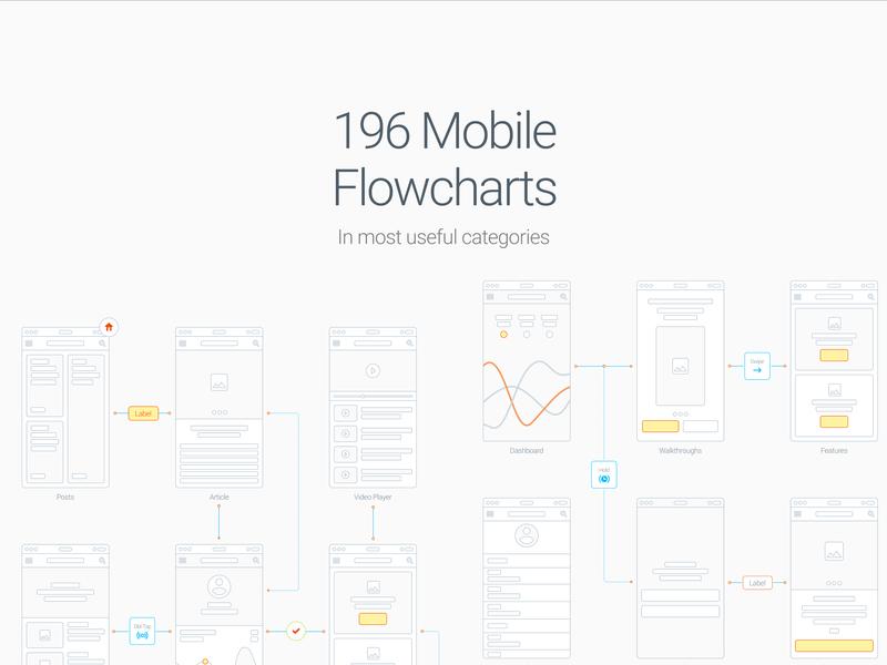 UX Flow, Prototypes