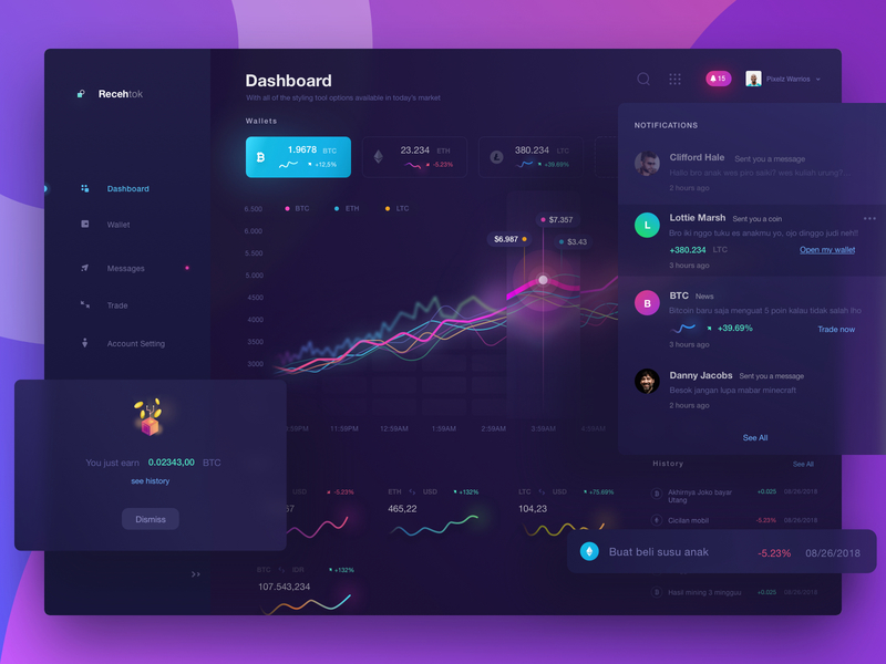 Recehtok Crypto Dashboard