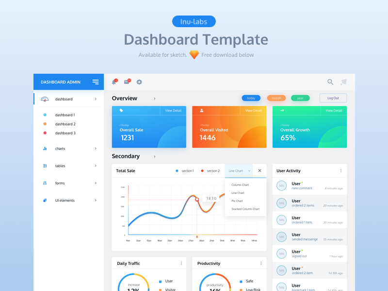 Dashboard Free Template preview picture