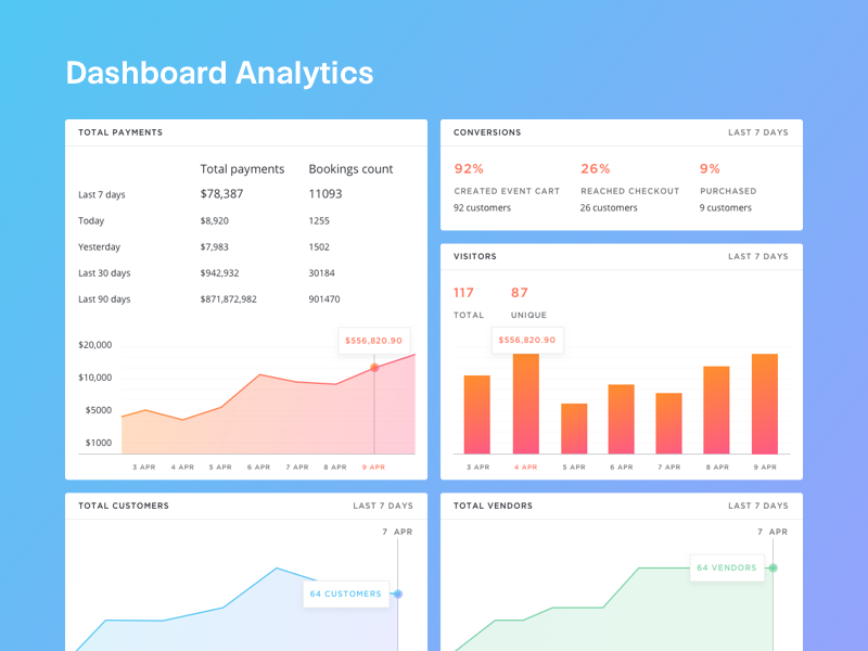 Dashboard Analytics Freebie