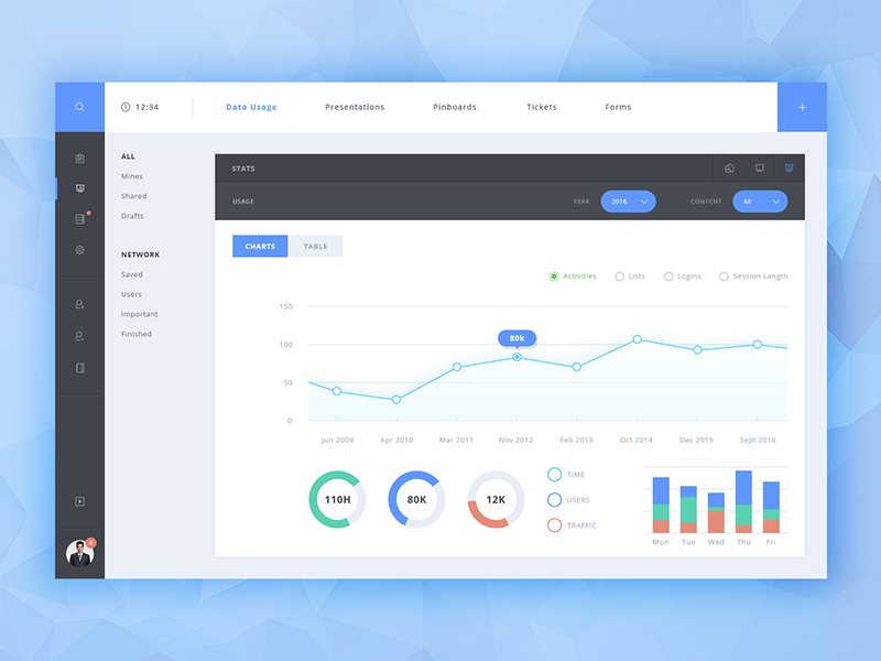Free Admin Dashboard [PSD] preview picture