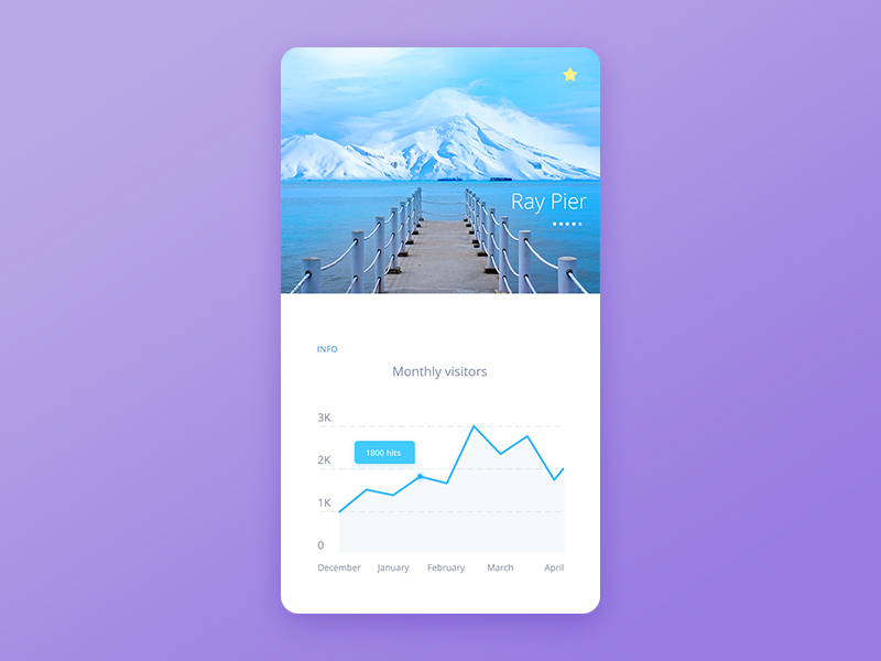 Tourism Stats App UI preview picture