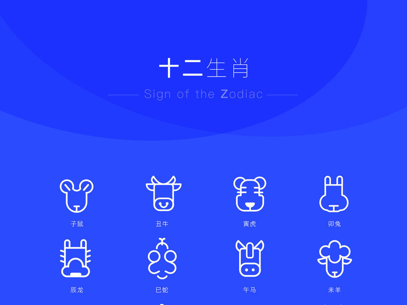 Sign of the Zodiac for chinese preview picture