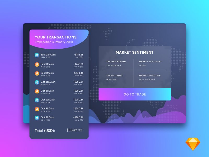 Bitcoin Dashboard preview picture