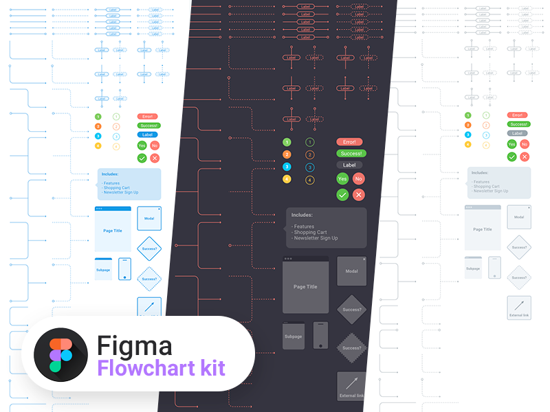 Flowchart kit for Figma preview picture