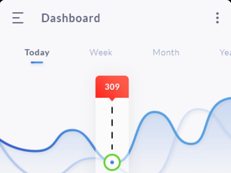 Dashboard & User Profile