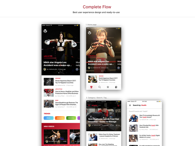 MB UI Kit - Cross Platform design for Newspaper, Blog & Magazine