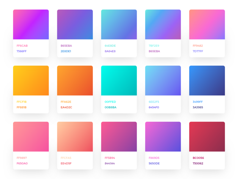 Sick Gradients