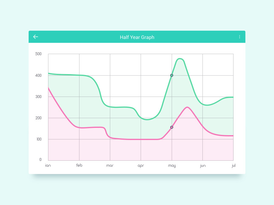 Colorful Graph UI