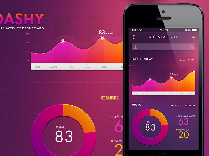 DASHY - Dashboard UI Design