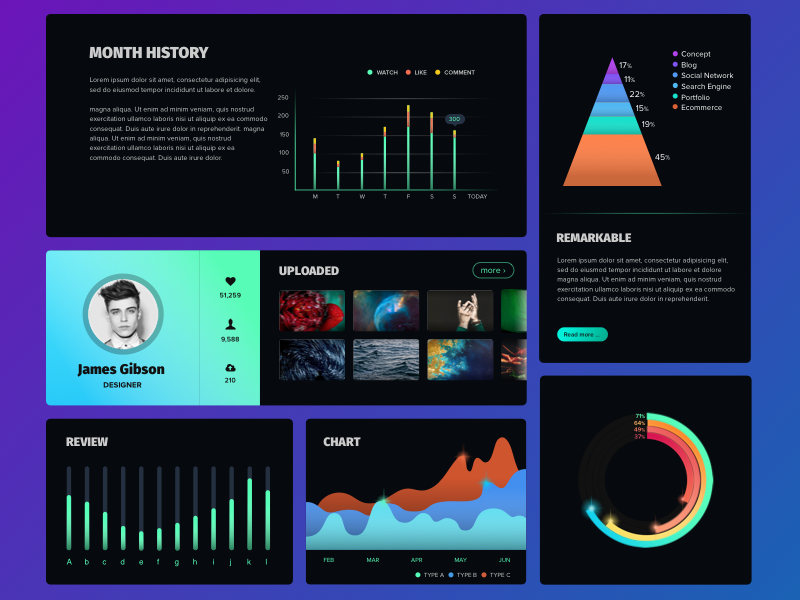 Sci Fi UI kit preview picture