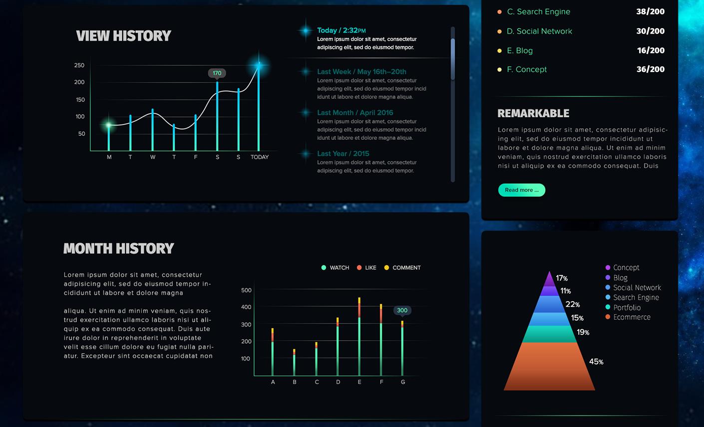 Sci Fi UI kit