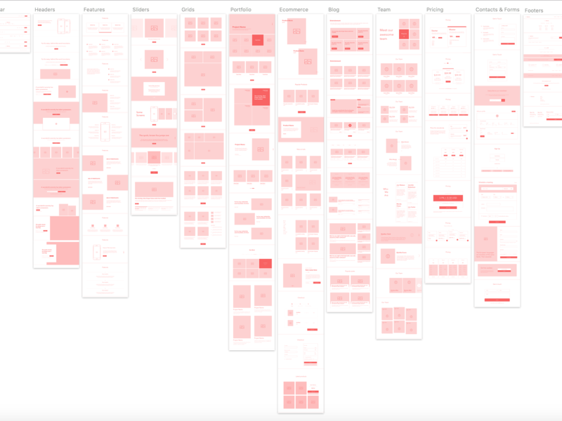 Margen Wireframe Kit for Adobe XD
