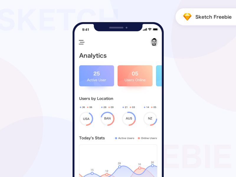 iOS Analytics Page preview picture
