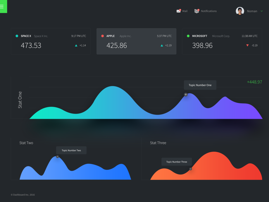 Dashboard template [PSD]