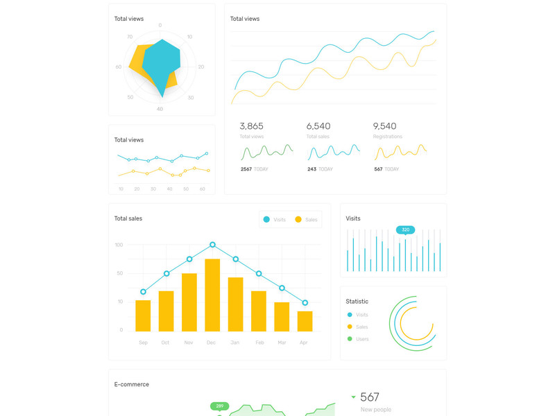 Orbita Free Admin Dashboard Panel