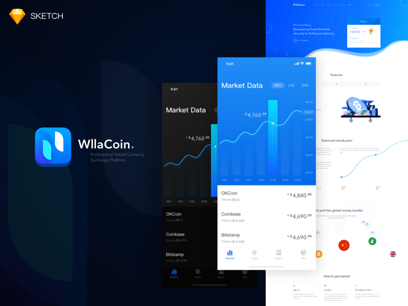 Finance UI Kits preview picture