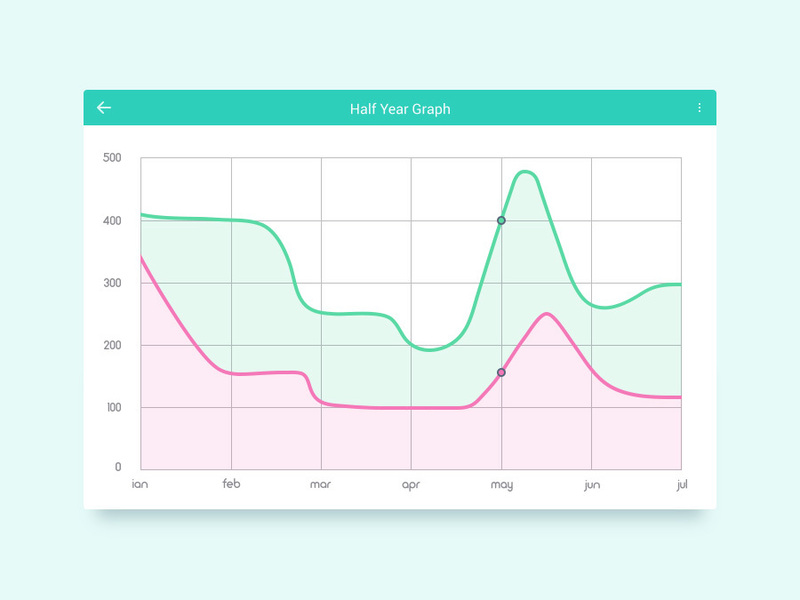 Colorful Graph UI